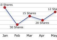Handling Market Volatility