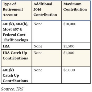 CPA Questions at Tax Time