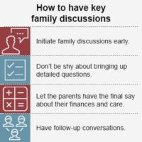 Family Money: Failure to Communicate